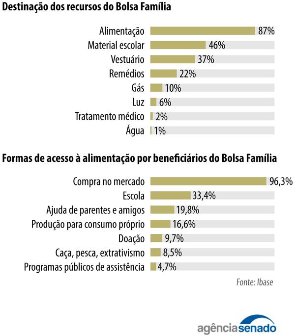 info_Bolsa_Familia.png